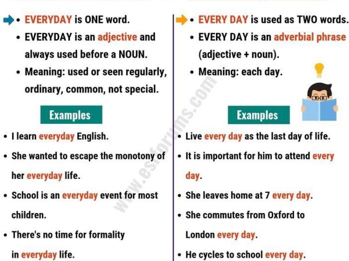 Everyday versus Every day